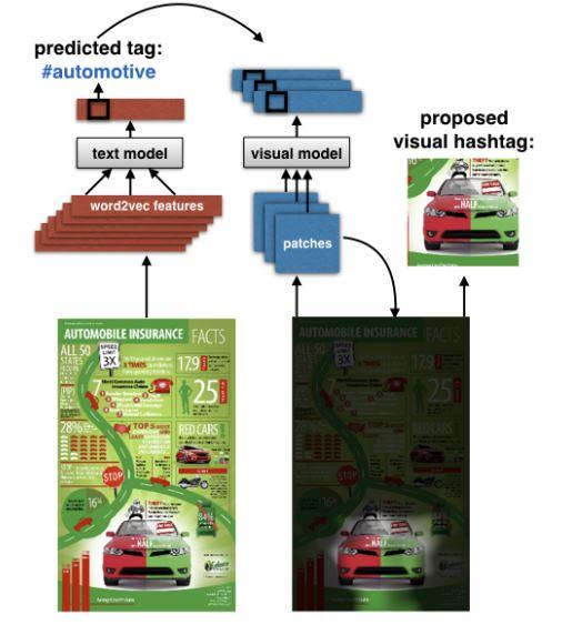 arxiv_paper_pipeline_diagram.jpg