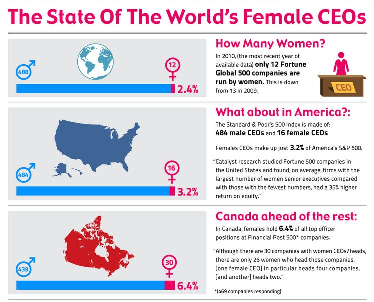 female_CEOs_infographic_snippet.jpg